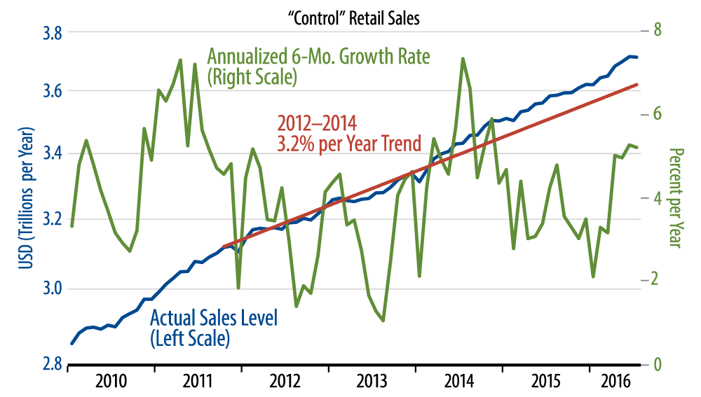 july-retail-sales-sputter-after-previous-gains